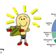Most of the system planners believe- Intelligently planned smart grid and smart meter systems that integrate energy efficiency and conservation as central goals will have a great potential to reap […]