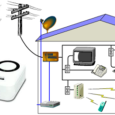 Varun Nagaraj, Ravi Pragasam, Echelon Corporation Power Line Communication has evolved into a critical energy control networking technology for the smart grid and consequently for smart meters. The growth in […]